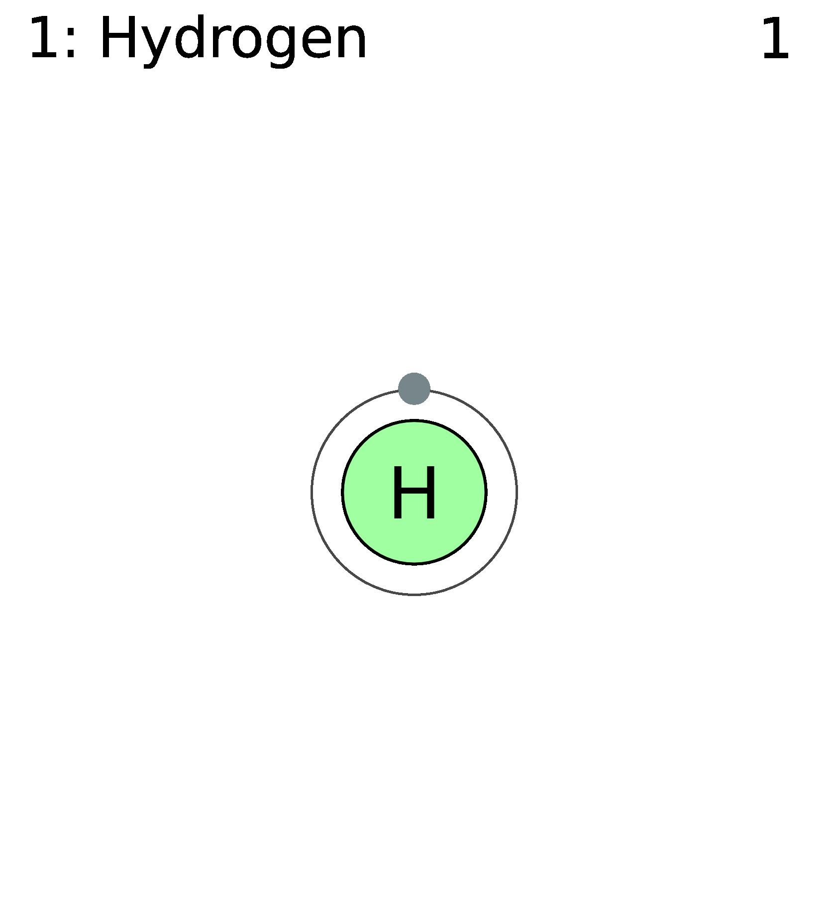RHM-Monosaccharide / ROA-Organic Acid / RFQ-Fast Acid - Hydrogen Form