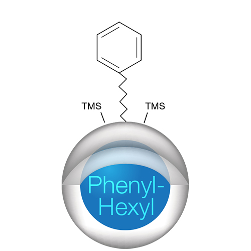 Kinetex Phenyl-Hexyl