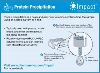 Impact: Осаждение белков