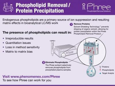 Phree: Извлечение фосфолипидов и осаждение белков