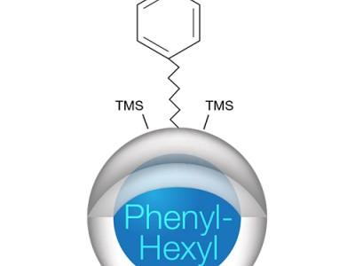 Kinetex Phenyl-Hexyl