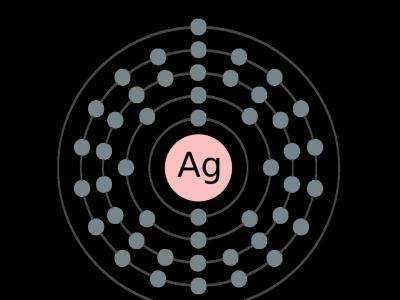 RAM-Carbohydrate / RSO-Oligosaccharide - Silver Form